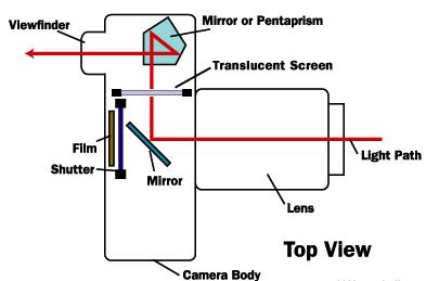 camera-diagram4-e1546250300722.png