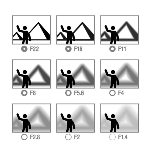 photography-cheat-sheet-in-icons-aperture-vector-18473991